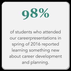 TartanEdge – Center for Career Development – Edinboro University