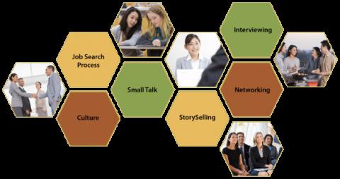 internationaljobsearchblog
