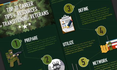 ig-veterans-ROTH