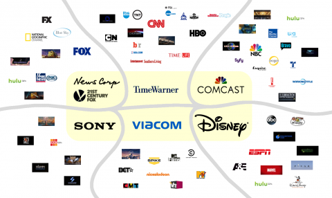 20 Best Media Companies To Work For In New York, NY