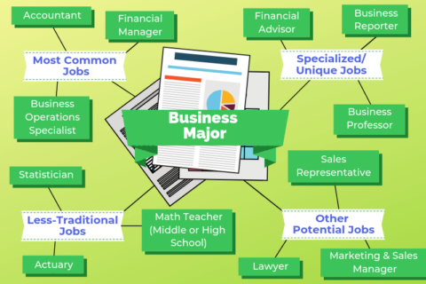Business-Major-Featured-Image-1