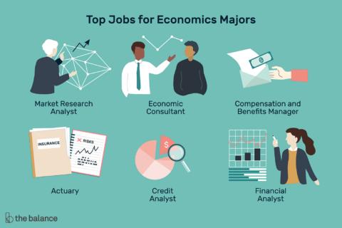 top-jobs-for-economics-majors-2059650_FINAL-428ca1607c3b47cea499d2eb46d26b10
