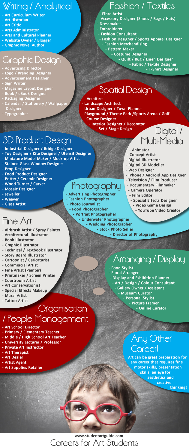 art-careers-list
