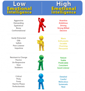 emotional_intelligence