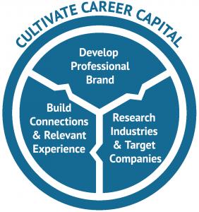 Cultivate Career Capital