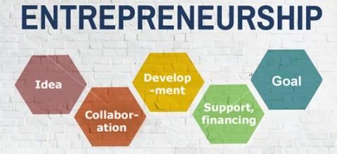 entrepreneurship-banner