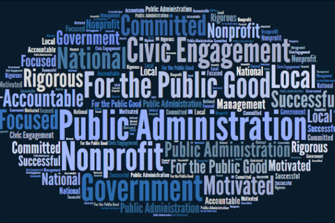 Word cloud of phrases associated with Public Administration.