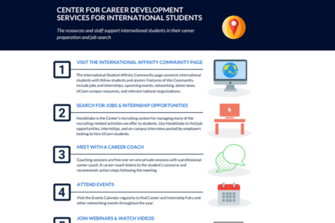 Career Resources & Services