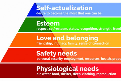 Maslows-Hierarchy-of-Needs-1024×539
