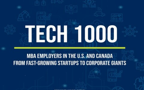 Tech 1000 Company List By Beyond B-School